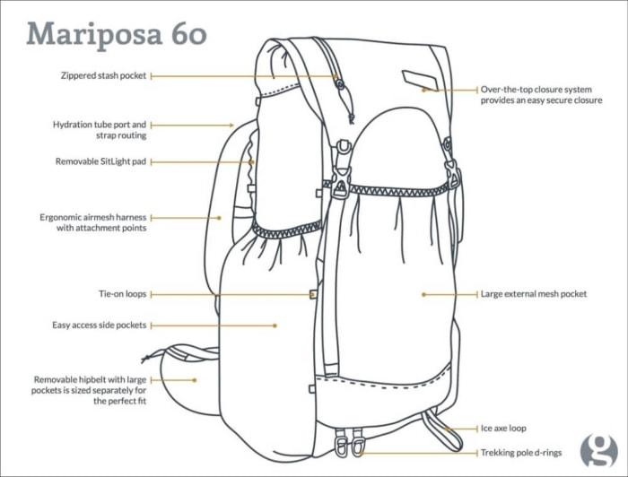 Gossamer Gear Mariposa
