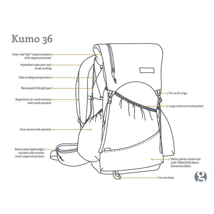 Gossamer Gear Kumo 2018