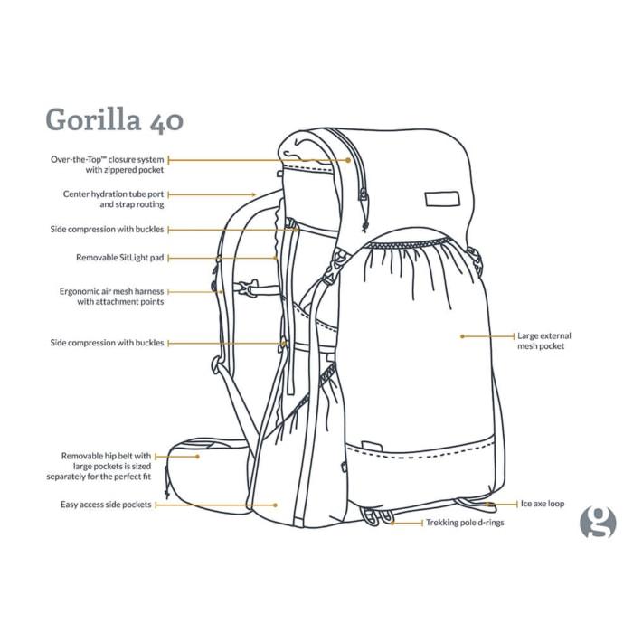 Gossamer Gear Gorilla
