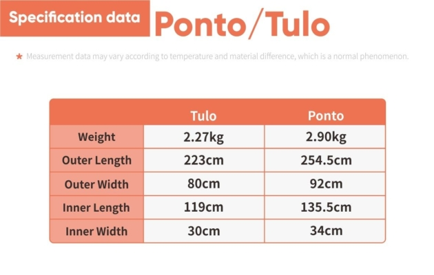 MRS Ponto / Tulo