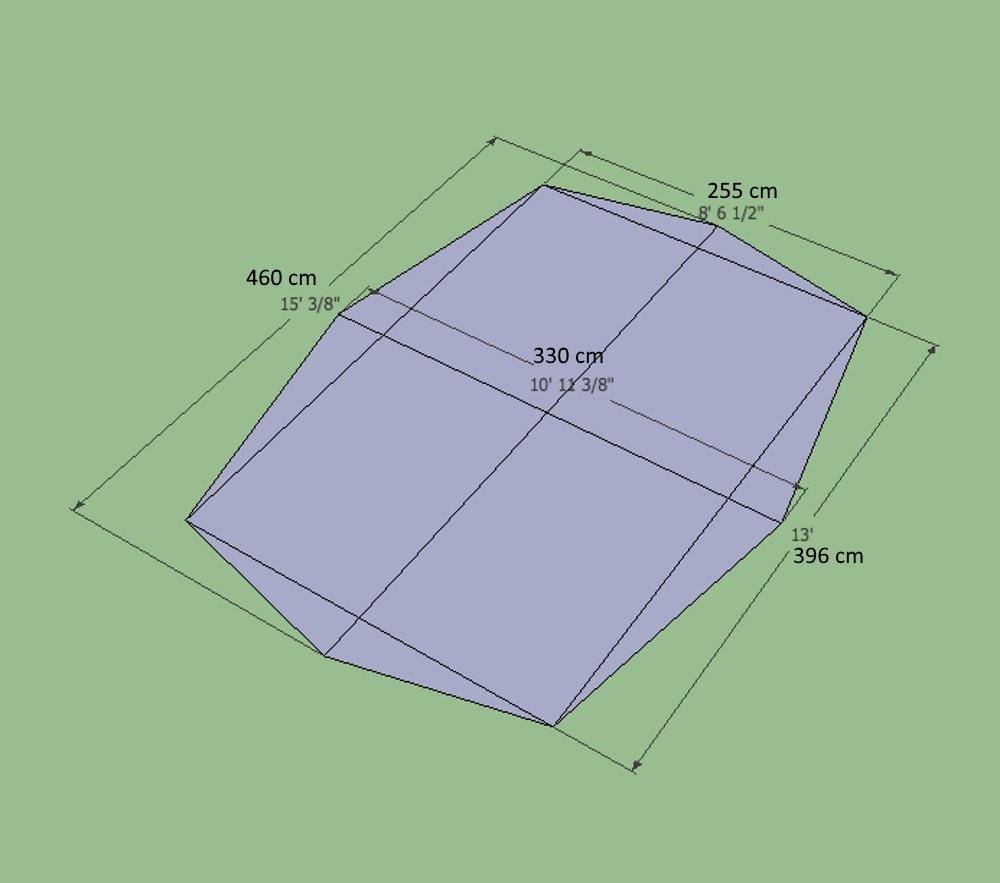 Redcliff measurements